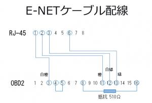 E-NETケーブル配線
